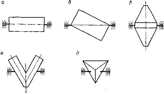Схемы барабанных смесителей: