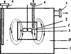 Схема цилиндрического аппарата непрерывного действия с мешалкой