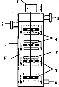 Аппарат с возвратно-поступательным движением дисков