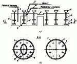 Аппараты эффективной экстракции фосфорной кислоты