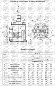 Реакторы с плоскими днищем и крышкой