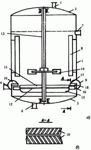 реактор вращаемый газовой струей диспергируемой в реакторе