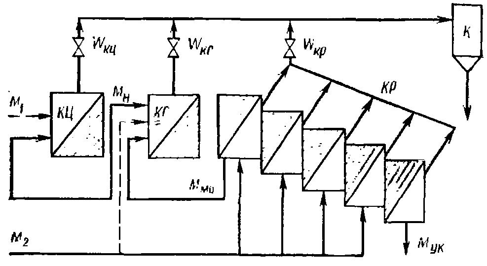 схема вакуум-аппарата