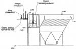 Мешалки для флокуляции промывных вод на очистных сооружениях