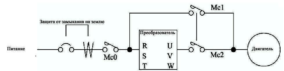 Схема подключения ПЧ к